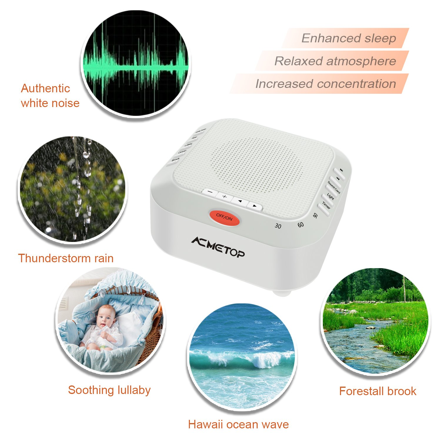 [New Upgrade] Rechargeable White Noise Machine, ACMETOP Portable Sleep Therapy Sound Machine for Baby, Kids, Home, Travel with High Fidelity Nature Sound, Soft Night Light by ACMETOP (Image #4)
