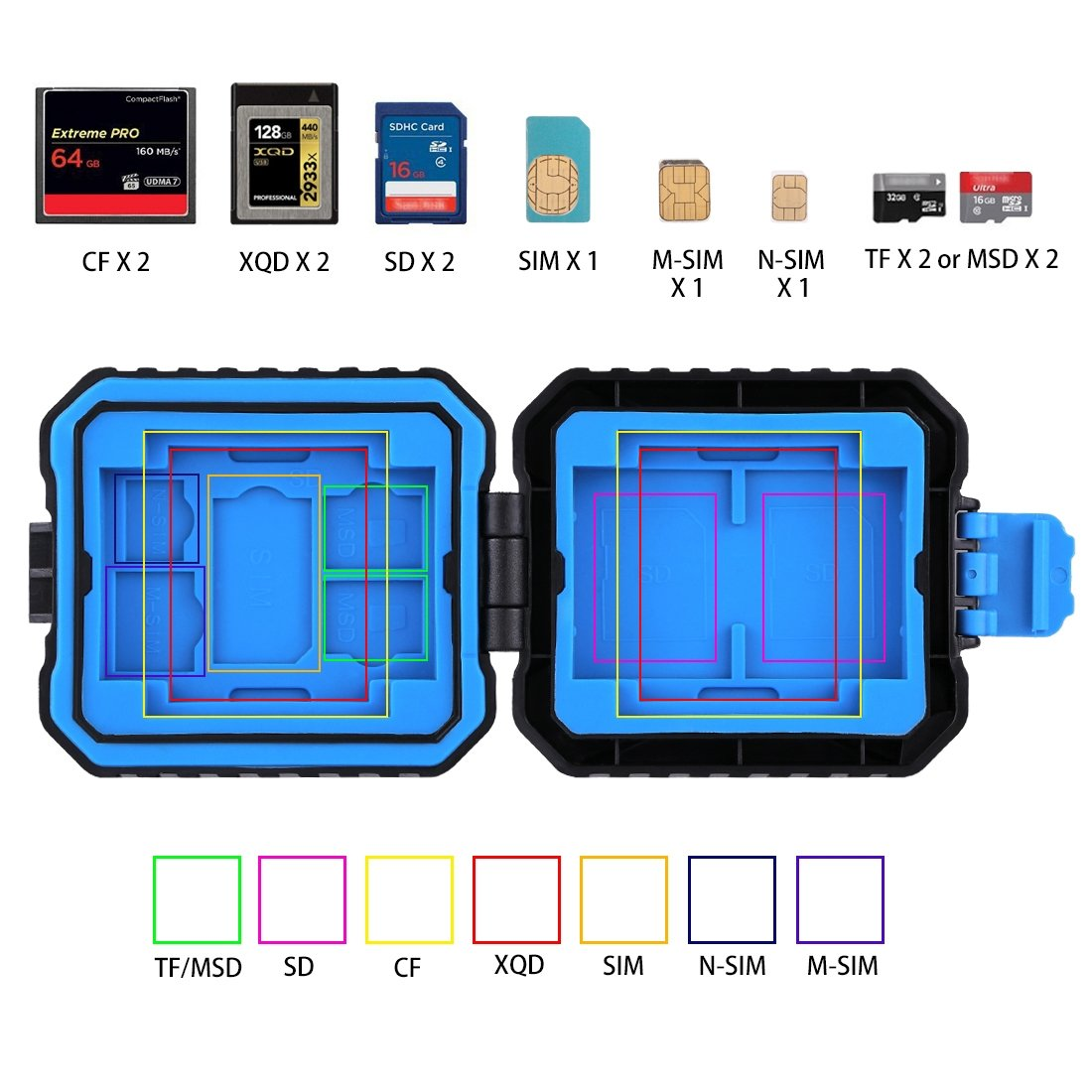 for Computer /& Android Smartphones PULUZ 21 Slots SD CF TF SIM Cards Case /& Cards Reader with 3 in 1 USB Cable Memory Cards Reader /& Holder case USB 3.0 + micro USB 2.0 + Type-C to micro USB 3.0