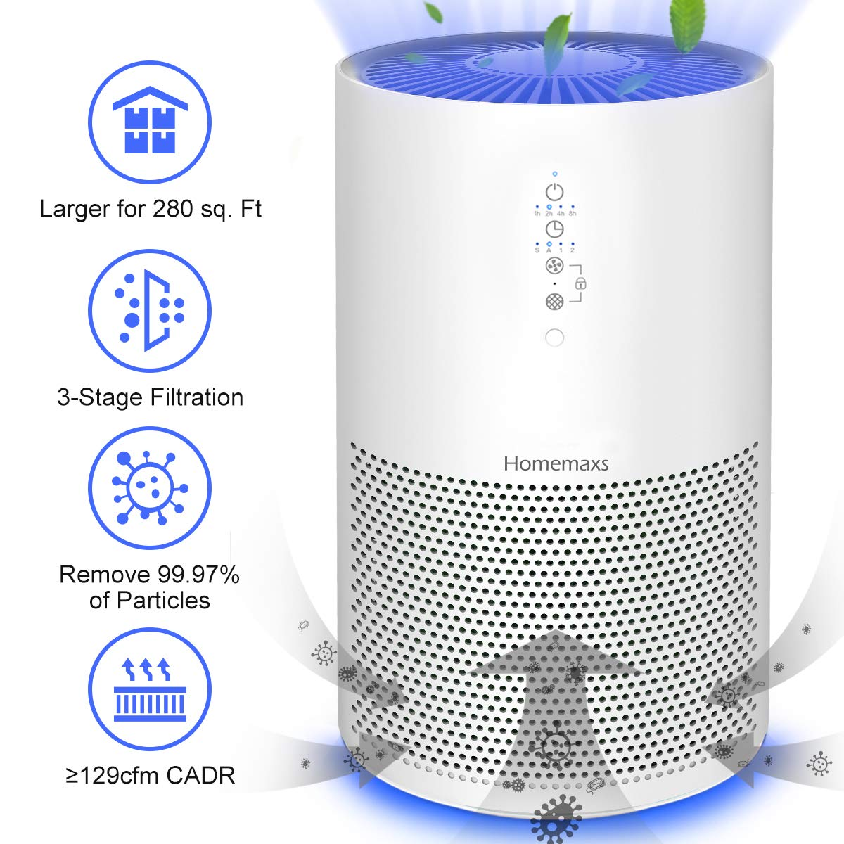Homemaxs Air Purifier for Allergies and Pets Hair Smokers, 2019 NEWEST True HEPA Filter, Quiet for Large Room up to 280 sq. Ft, Night Light Time, Captures up to 99.97 of Smoke,Dust, 3-Yr Warranty