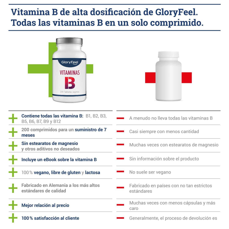 GloryFeel® Vitamina B Complex - 200 tabletas veganas de vitamina B - Dosis altas B1 B2 B3 B5 B6 B7 (biotina) B9 (acido folico) y B12 - Complejo ...