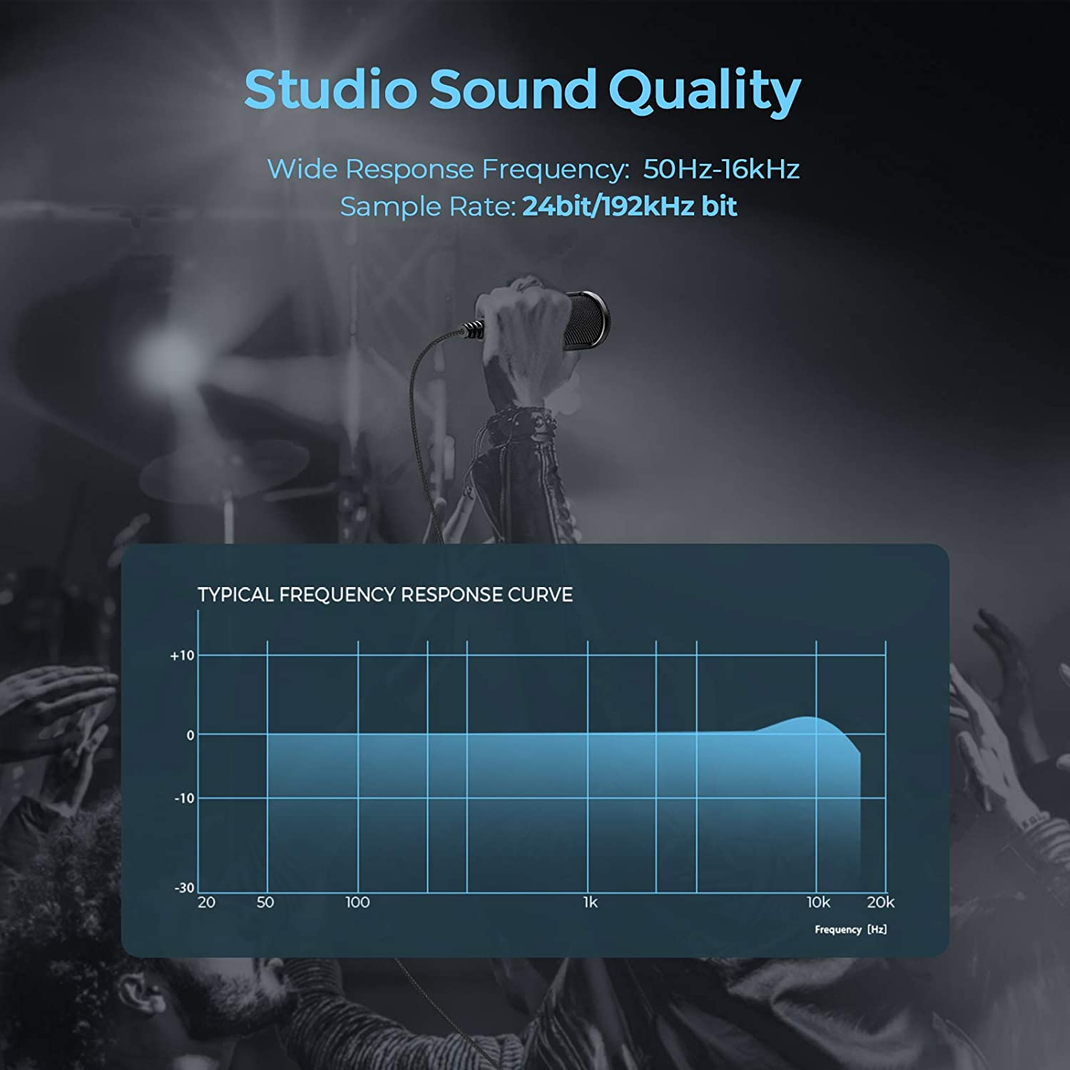 Gaming Streaming Mic for Zoom YouTube Compatible with Desktop Laptop for Mac Windows Condenser Microphone for Computer PC Mic with Stand for Recording Linklike Master 5 USB Microphone Podcast
