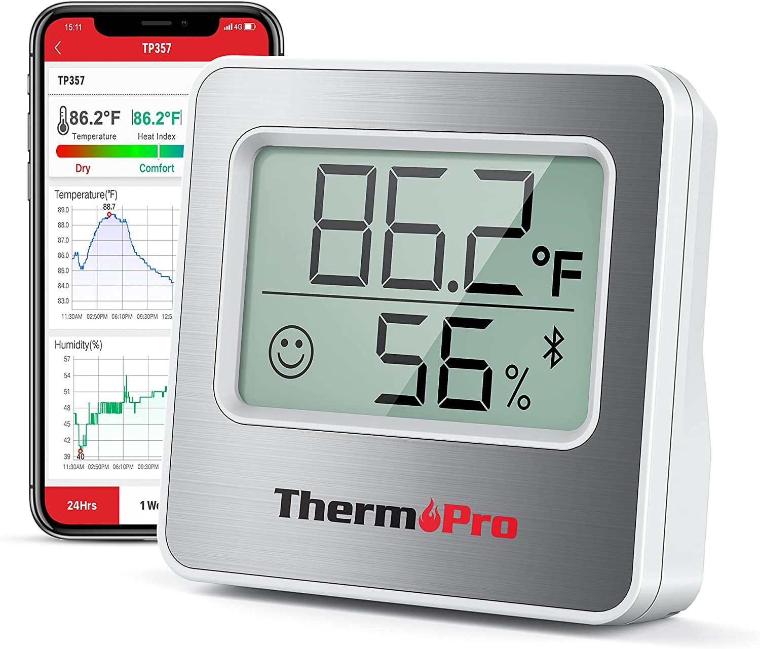 ThermoPro Bluetooth Digital Hygrometer Room Thermometer Indoor Thermometer and Humidity Gauge with App Alert Data Storage for Home Greenhouse Cellar