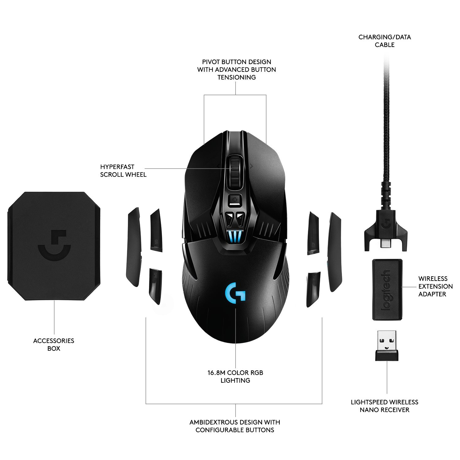 Amazon Logitech G903 LIGHTSPEED Gaming Mouse with POWERPLAY Wireless Charging patibility puters & Accessories