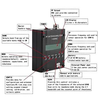 Akozon Analizador de Antena Onda Corta 1-60 MHz MR300 ...