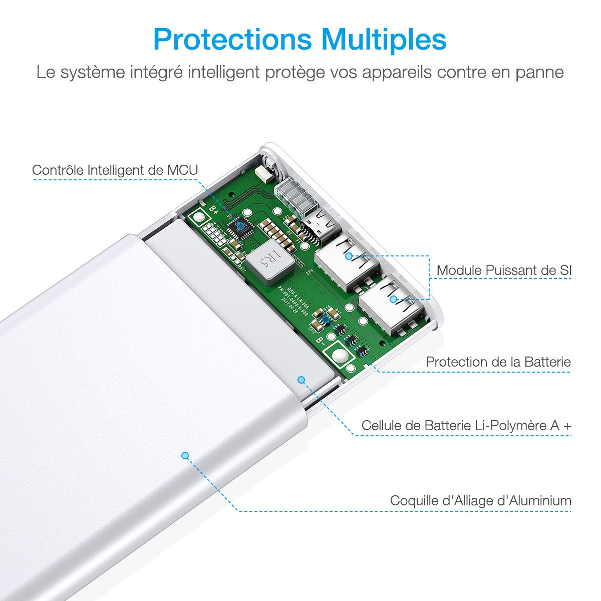 Poweradd Pilot 2GS - Batería externa de 10000 mAh (USB, 1 A / 2.1 A), color blanco: Amazon.es: Electrónica