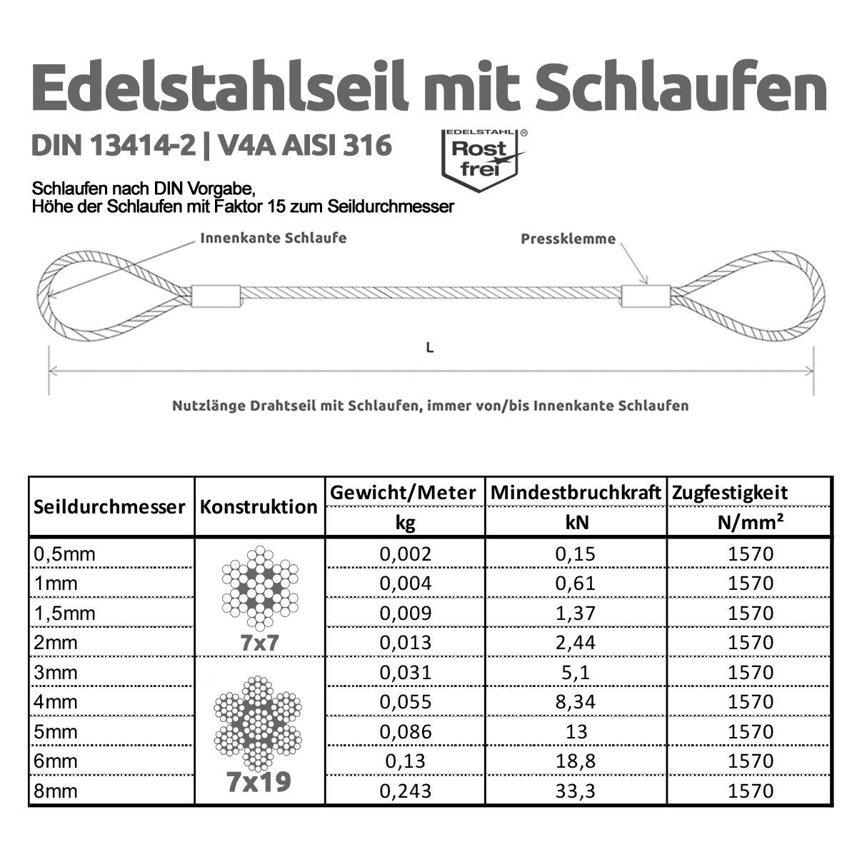 /Ø1mm // 10kg Nutzlast V4A AISI 316 Edelstahl Drahtseil mit Schlaufen Drahtseile24 Edelstahlseil mit /Ösen 0,5m