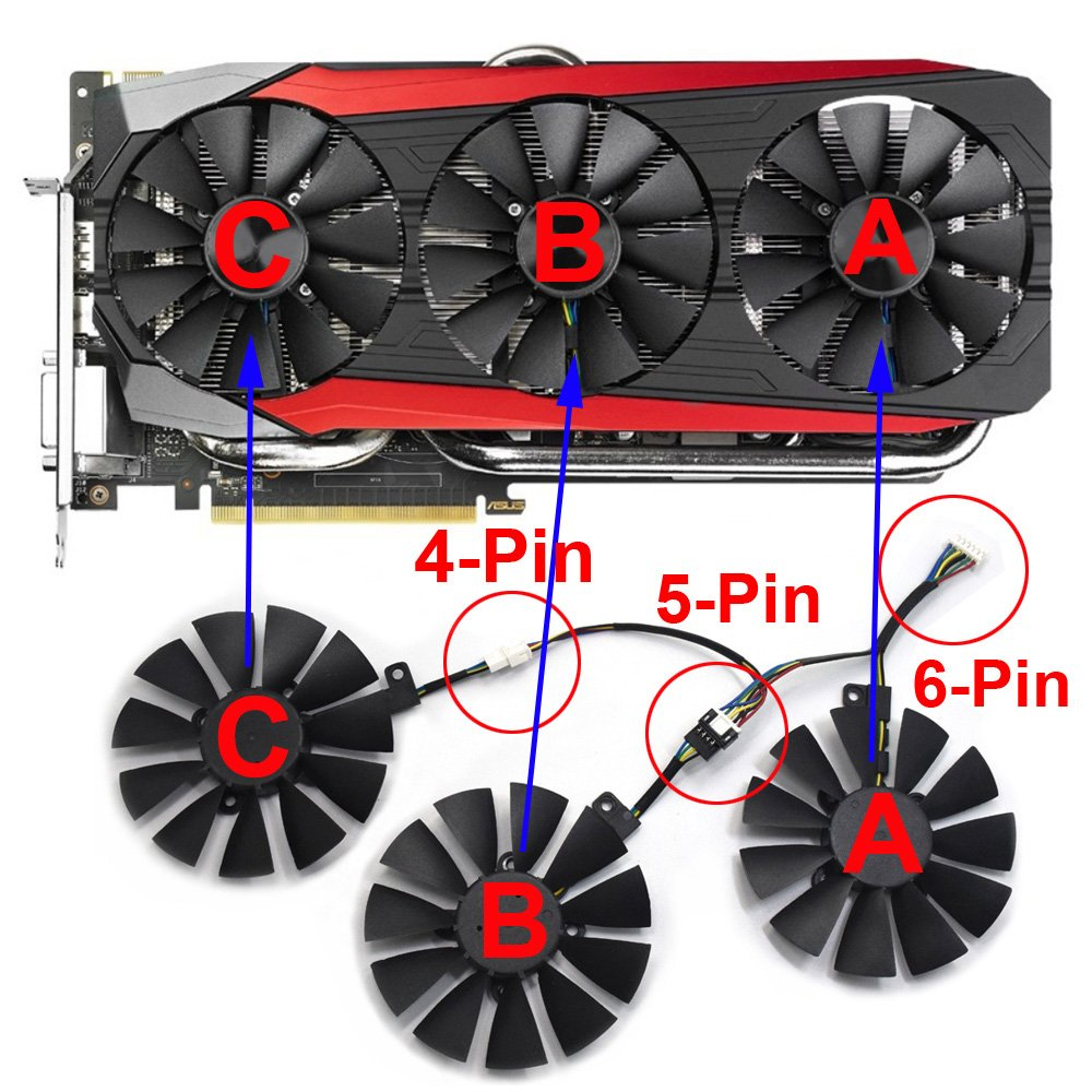 inRobert 87mm T129215SU Graphics Card Cooling Fan For ASUS STRIX GTX980Ti/R9390/RX480/RX580 Video Card Cooler (Fan-3pcs) by inRobert (Image #3)