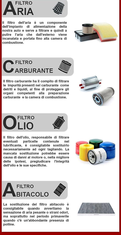 /Ölfilter, Luftfilter, Kraftstofffilter und Innenraumfilter Inspektionskit mit /Öl selenia 5w40 4 Filter verschiedene Marken