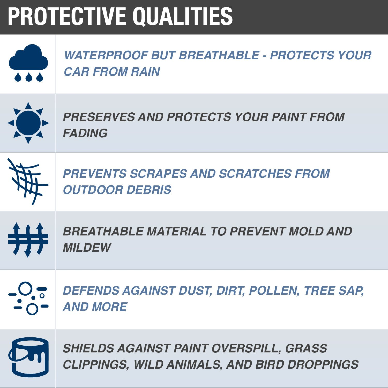 Budge Rain Barrier Car Cover Fits Sedans up to 19 Long Breathable Waterproof
