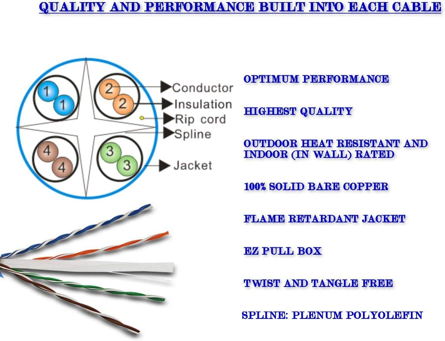 Black Cat6 Bulk Cable 1000ft Pure Copper Solid 23AWG Outdoor//Indoor Heat Resistant Riser Rated CMR 550Mhz