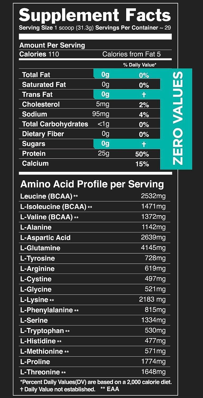 Sascha Fitness - Aislado de Proteína de Suero Hidrolizado (907 gr, Cookies & Cream)