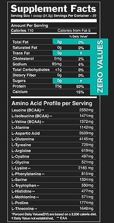 Amazon.com: Suero hidrolizado de proteína aislada de ...