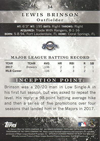 2018 Topps Inception Baseball #34 Lewis Brinson Milwaukee Brewers at