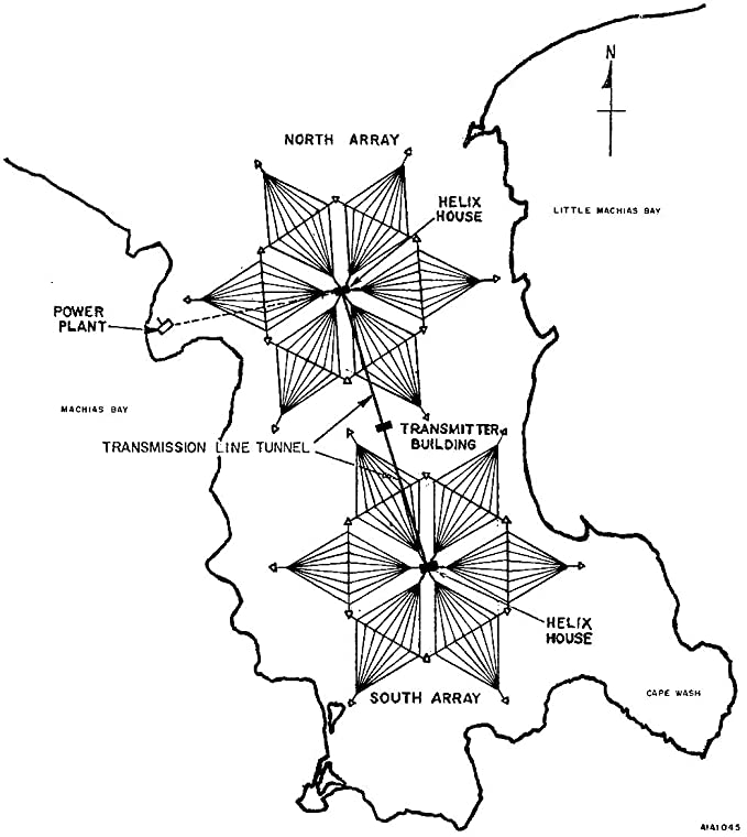 Transmission Facility Diagram