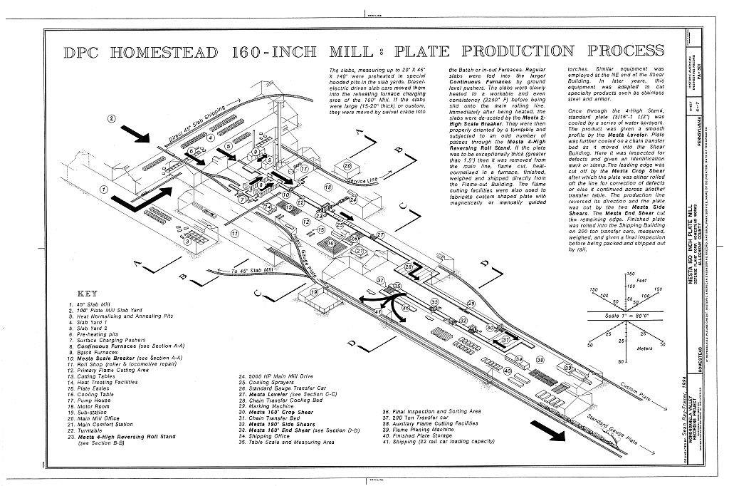 Amazon com: Blueprint Diagram DPC Homestead 160-Inch Mill