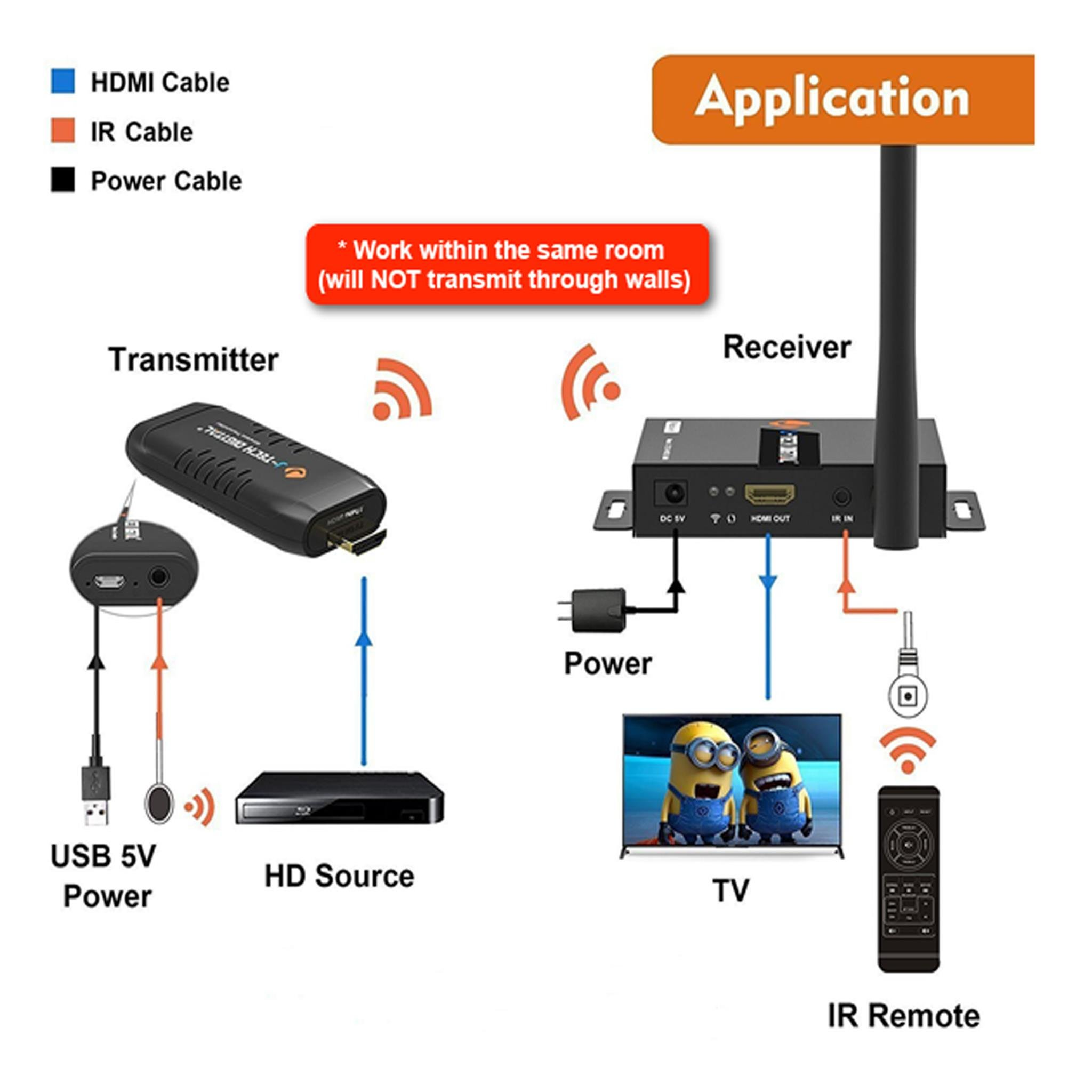 J-Tech Digital Wireless HDMI Dongle / Adapter / Extender Kit Supporting 1080P 164ft with IR PassThrough by J-Tech Digital (Image #6)