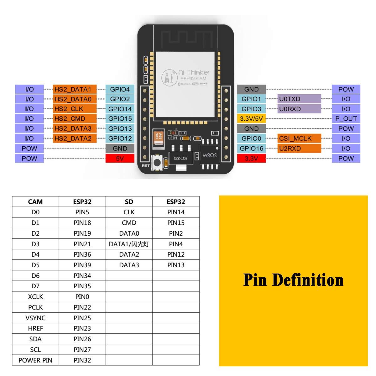 ESP32 Camera WiFi+Bluetooth Module 4M PSRAM ESP32 5V Low-Power Dual-core  32-bit CPU, with OV2640 2 Million Pixels Camera for Home Smart Device Map,