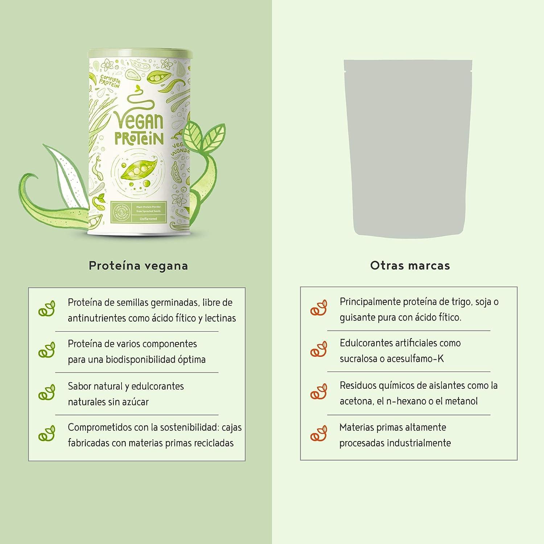 Proteína vegana | SIN AZÙCAR | Proteína vegetal de soja ...