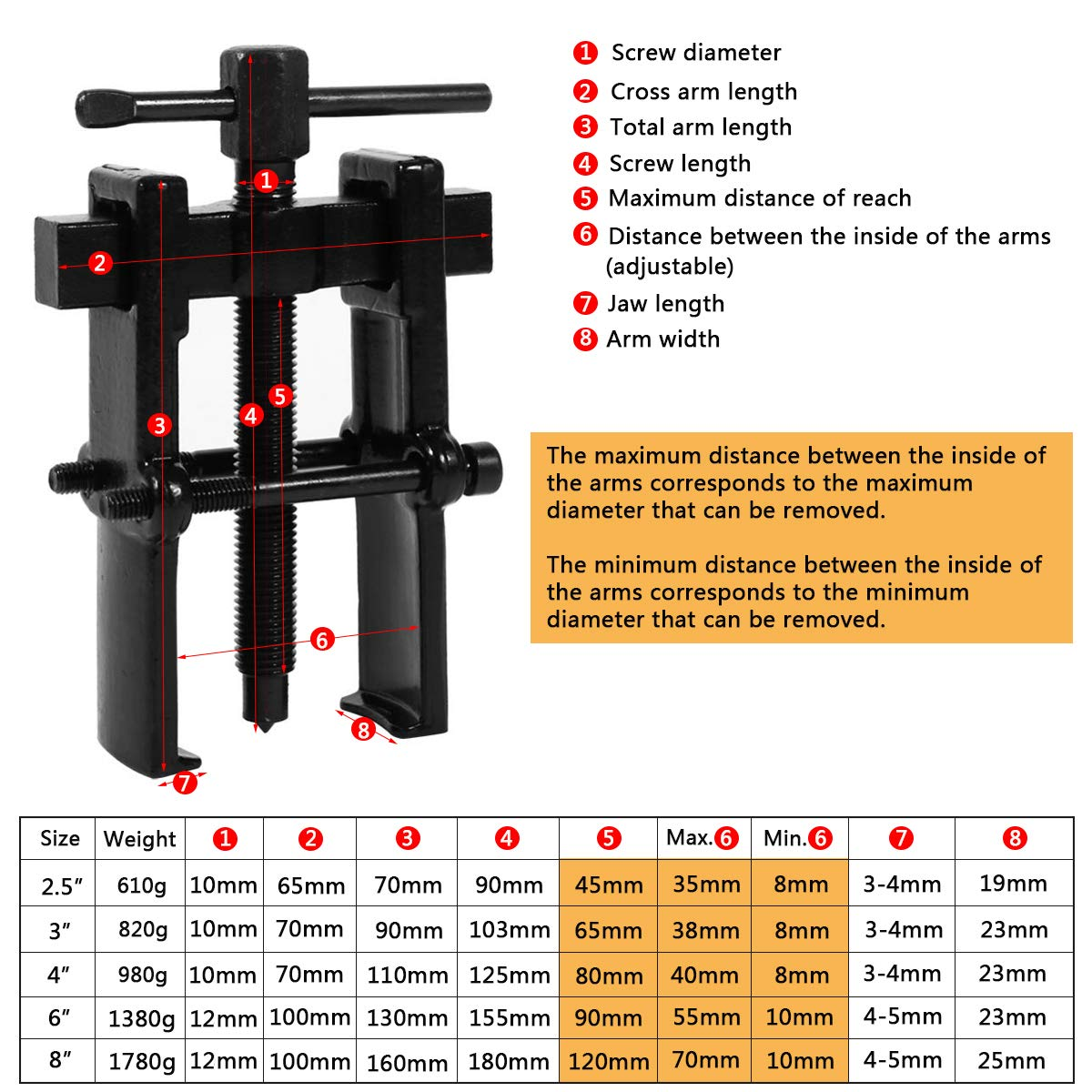 3inch(3865) Qiilu Two Jaw Twin Legs Bearing Gear Puller Remover Hand Tool Removal Kit