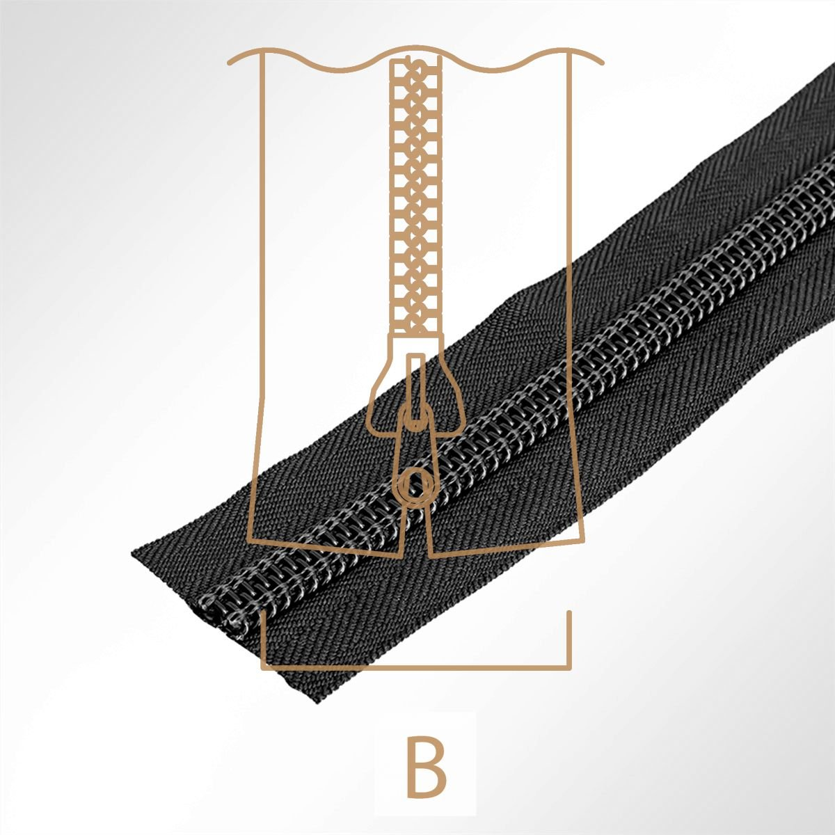 L/änge 70cm Spiral wei/ß teilbar YKK/® 10C Rei/ßverschluss Zeltreisser Spiralrei/ßverschluss