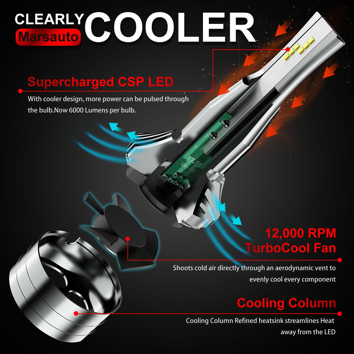 H11 Low Beam 9005 High beam LED Headlight Combo 4 Pack, 2 Sets Marsauto H9 HB3 Head Lamp Package CSP Chips 6000K