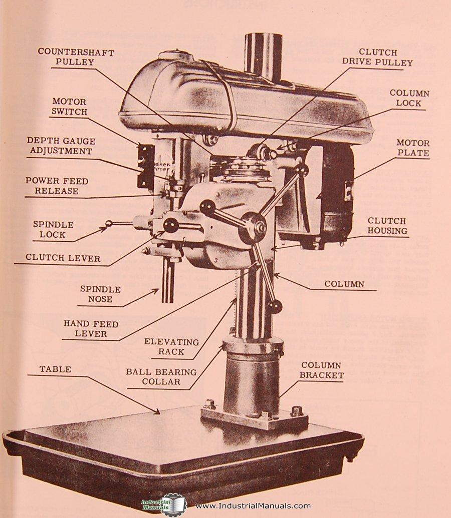 Walker Turner, 900 & 1100 Series, KT, Drill Press, Parts Lists ... on