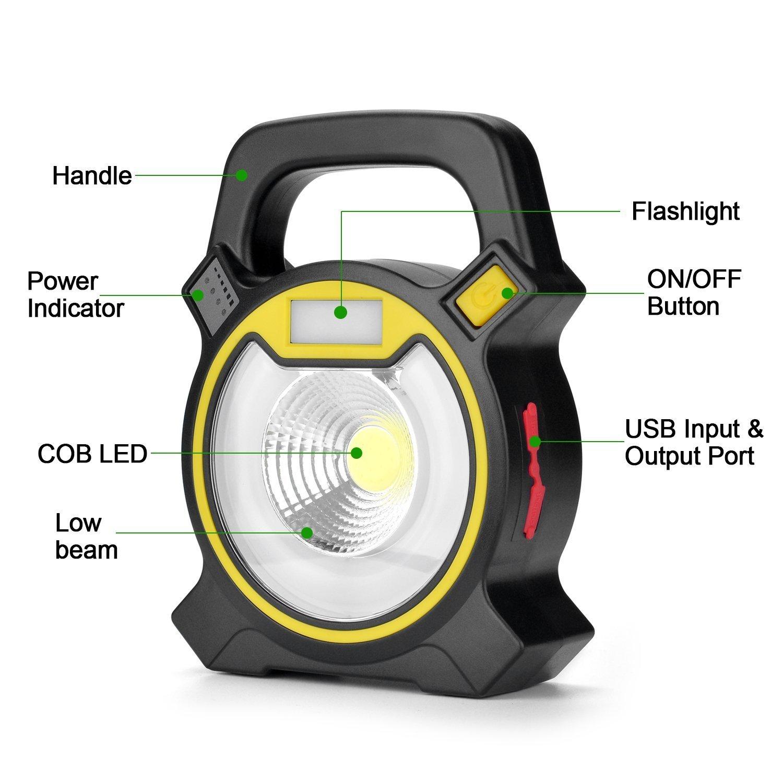 Notfall f/ür Garage Camping SUAVER 30W Tragbare LED Arbeitsleuchte Taschenlampe Werkstattlampe Cob Inspektionsleuchten Handlampe Camping Lampe,mit USB-Port Energienbank und Notfall-SOS-Modus Grau