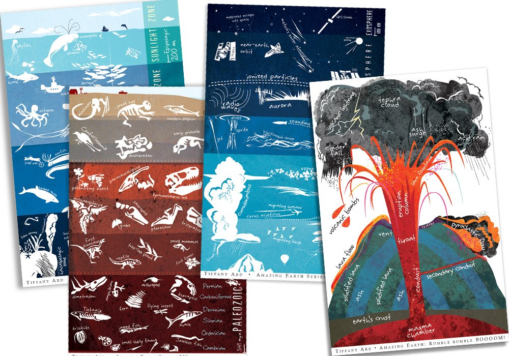 Earth Science art prints 11x17'' AMAZING EARTH: full set includes Ocean Zones, Atmosphere layers, Fossils, and Volcanos by children's artist Tiffany Ard