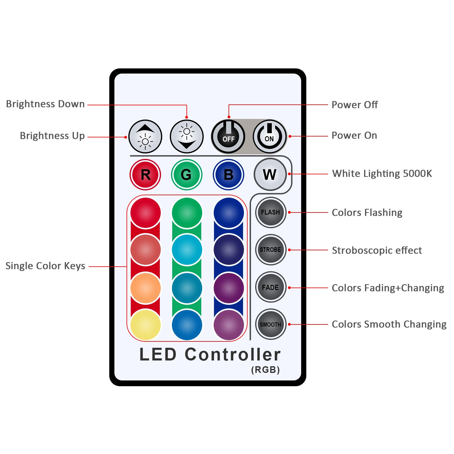 H-TEK 108W RGBW LED Wall Washer Light with RF Remote Controller, Color Changing LED Flood Light for Outdoor/Indoor Lighting Projects Hotels, Resorts, Casinos, Billboards, Building Decorations, Parties by H-TEK (Image #8)