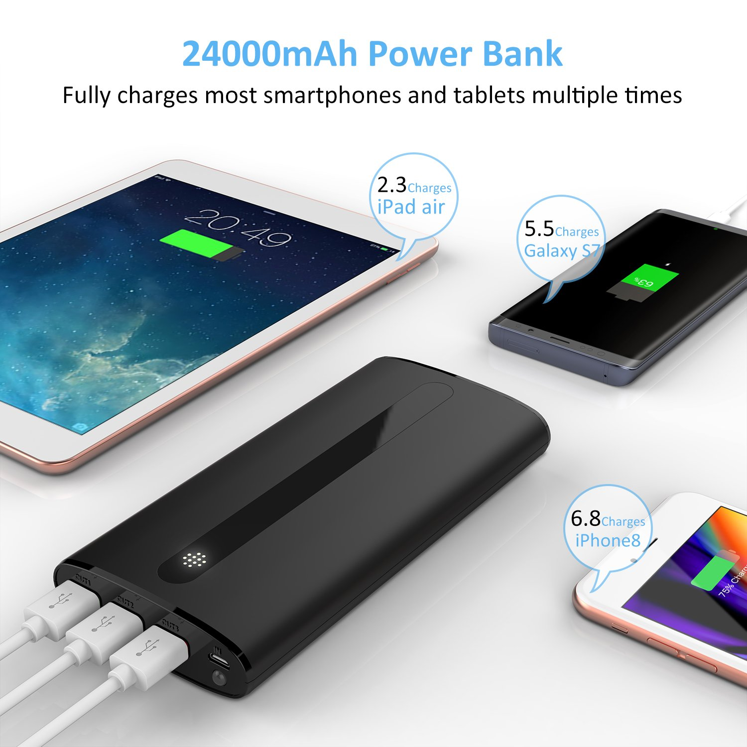 ... with 2.1A Input Port, LED Lights and 3 Charging Ports for iPhone, iPad,  Android, Samsung Galaxy and Other Devices, Black: Amazon.co.uk: Electronics
