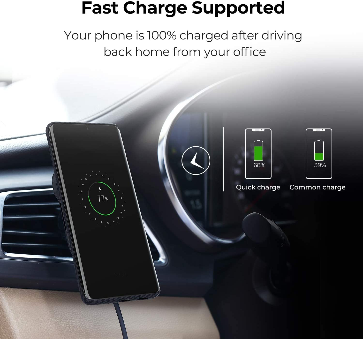 PITAKA Magnetic Wireless Charging Suction Cup Car Mount Premium Luxury 360 Degree Rotation Fast Charging Phone Holder with USB A-C Cable Suction Cup Mount for Qi Smartphones