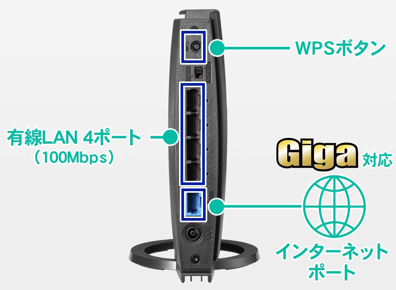 Wi-FiルーターのLANポート
