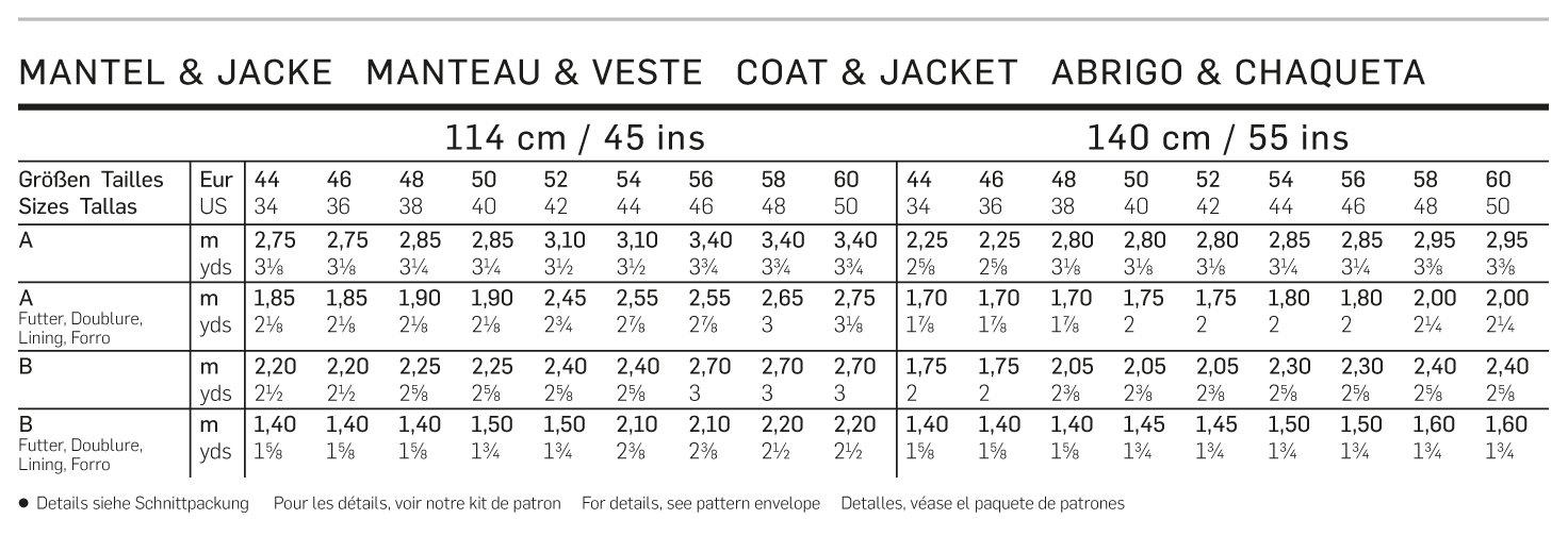 Amazon.com: Burda Men\'s Sewing Pattern 6932 - Coats & Jackets Sizes ...
