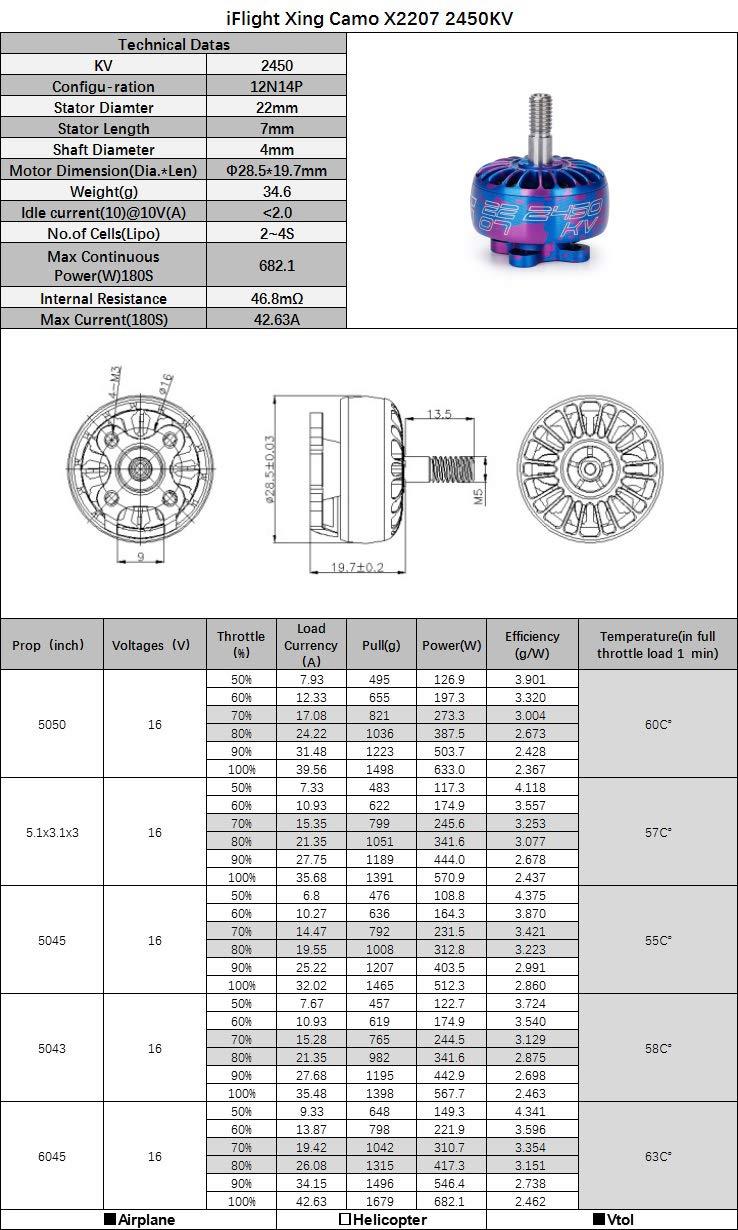 iFlight 4pcs XING 2207 2450KV Brushless Motor 4S for QAV FPV Racing Drone Quadcopter