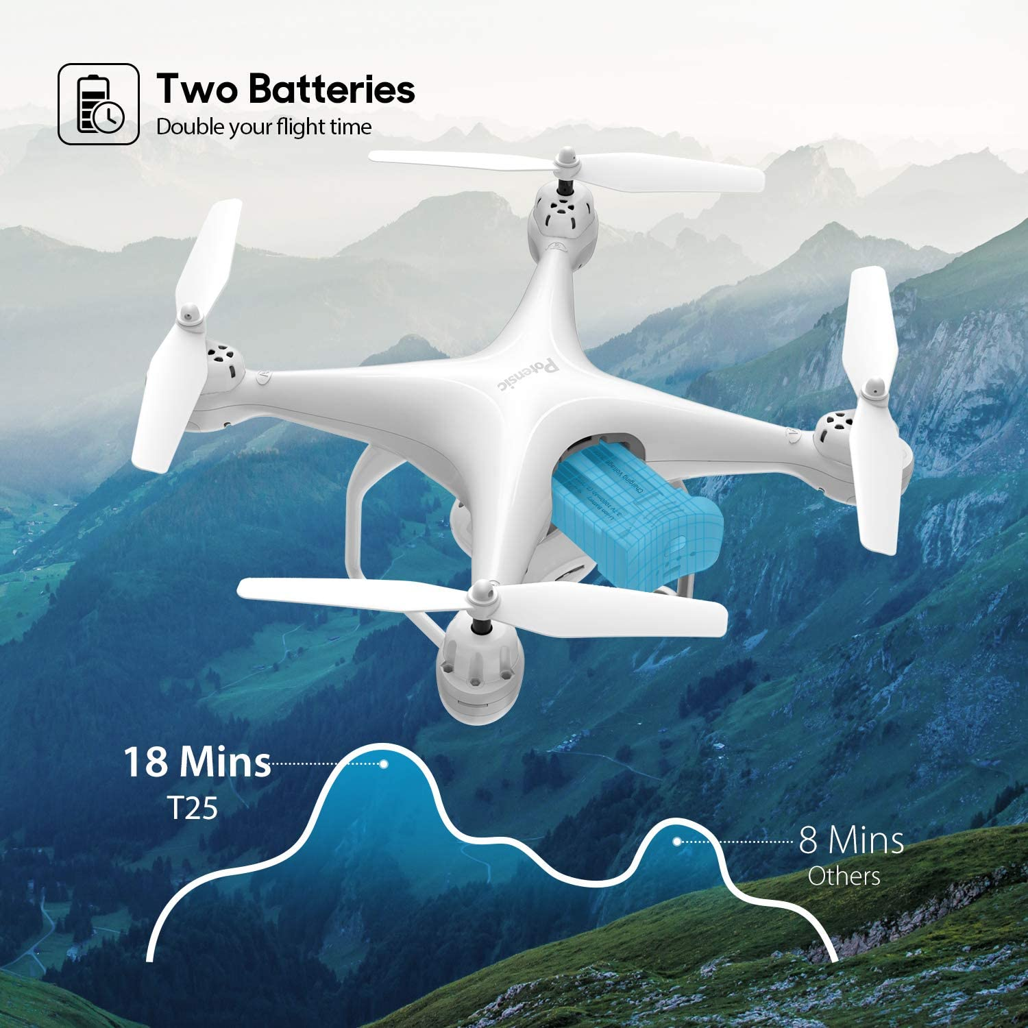 Best drone for kids and teens