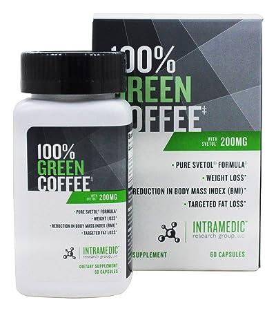 Green coffee index