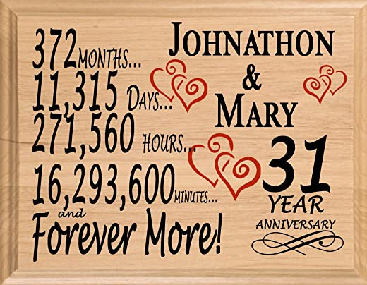 Broad Bay 31 Year Personalized 31st Anniversary Wedding Gift for Wife Husband Couple Him Her