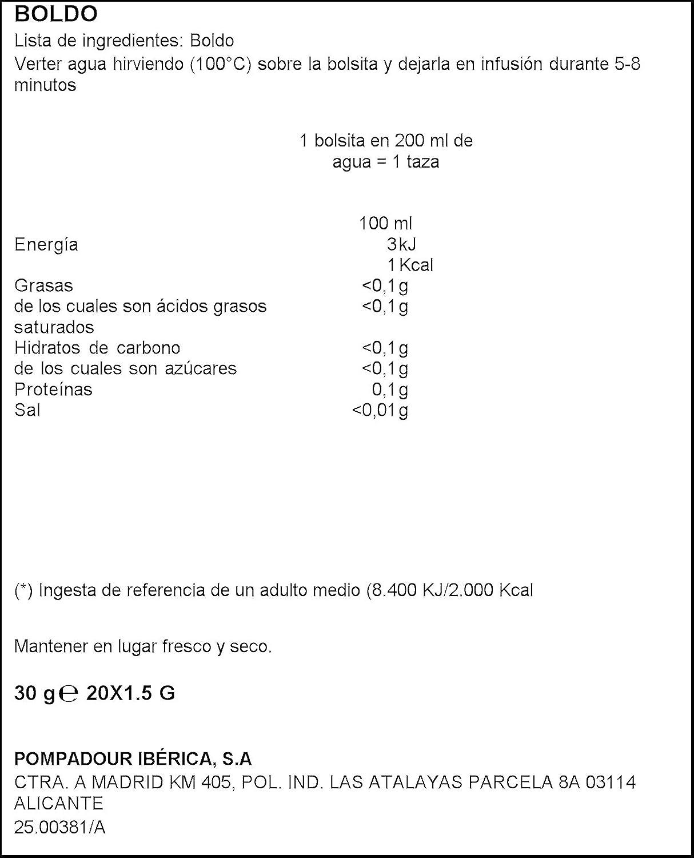 Pompadour - Infusion Boldo - 20 bolsitas - [pack de 5]: Amazon.es: Alimentación y bebidas