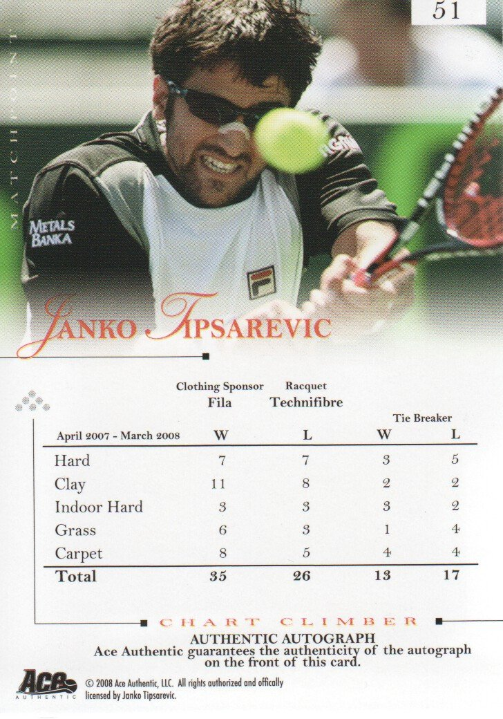 2008 Ace Authentic Match Point Autograph Tennis #51 Janko Tipsarevic AUTO at Amazons Sports Collectibles Store