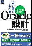 絵で見てわかるシステム構築のためのOracle設計 DB Selection