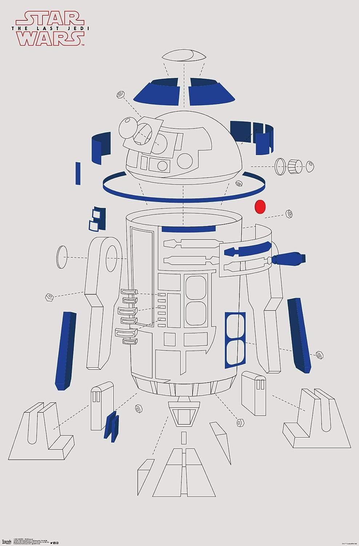 "Trends International Star Wars: The Last Jedi - R2 Blowout, 22.375"" x 34"", Unframed Version"