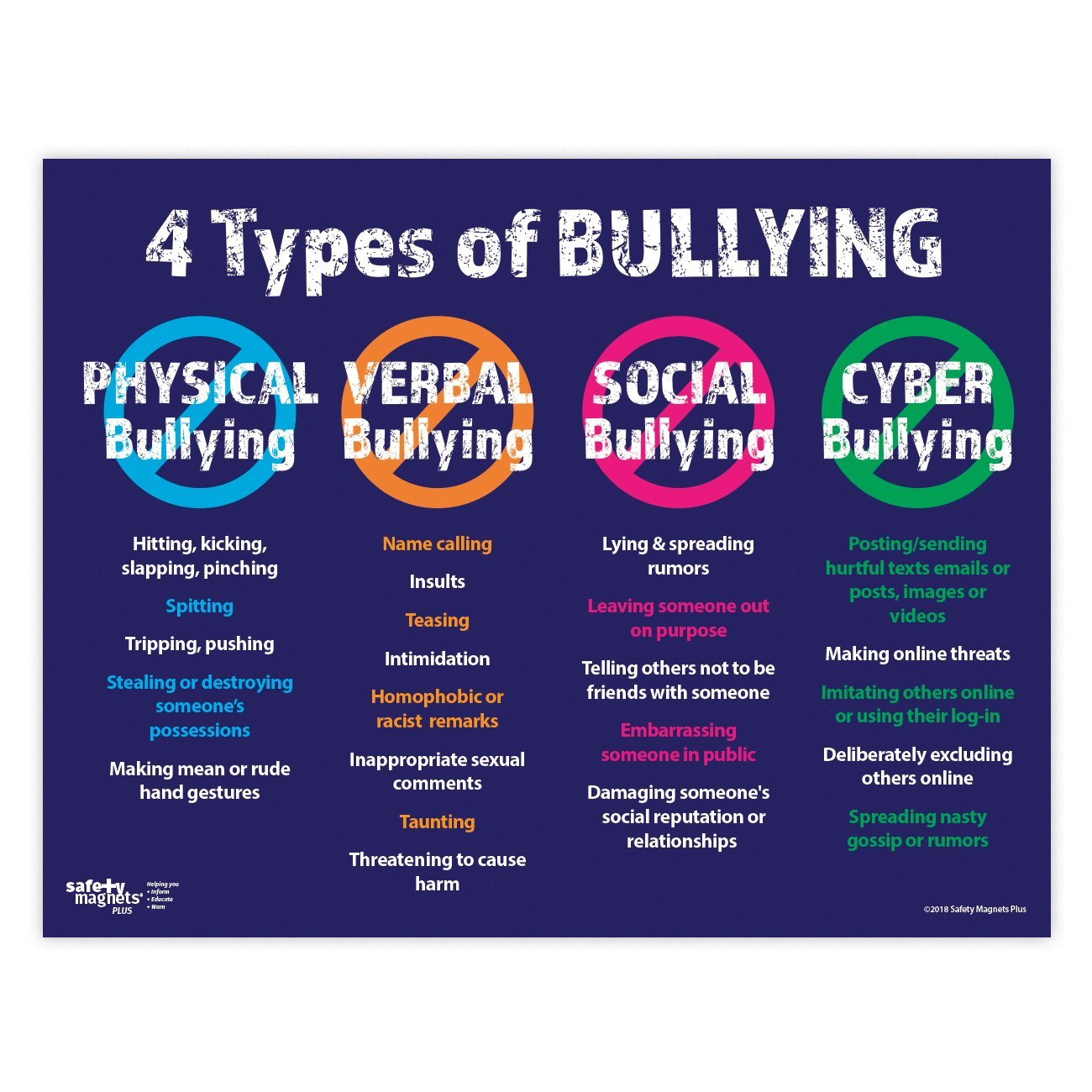 anti bullying poster ideas