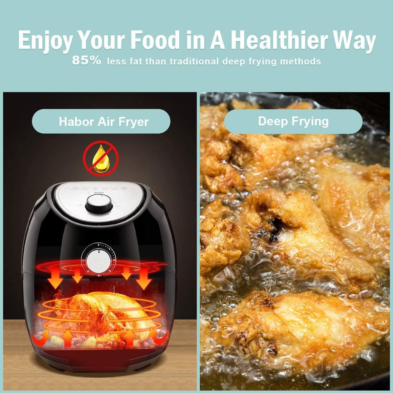 71a2beo5seL. AC SL1280 Habor 4QT 1500W Hot Air Fryer Oven Review