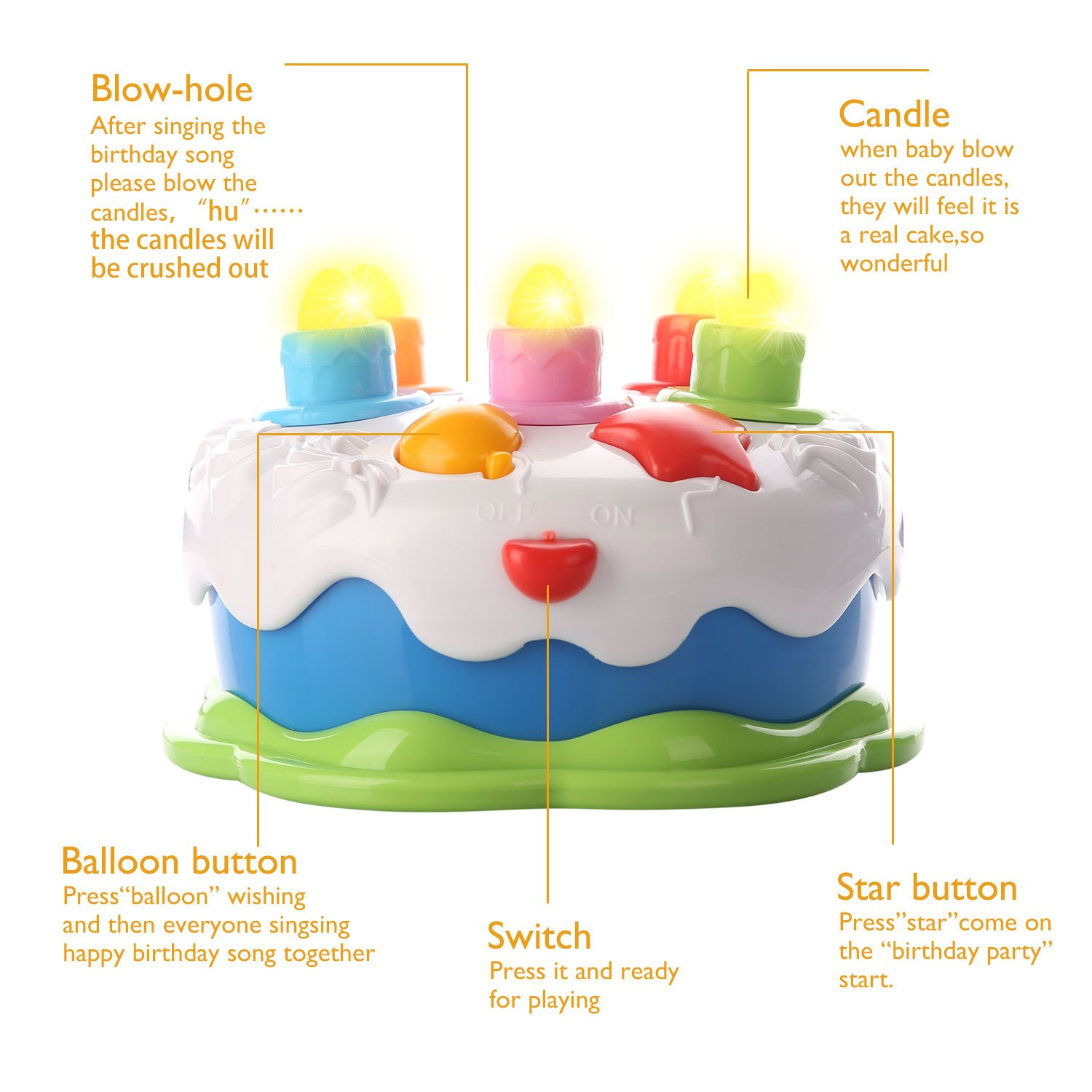 Amazon Kids Birthday Cake Toy With Candles Music Pretend Play