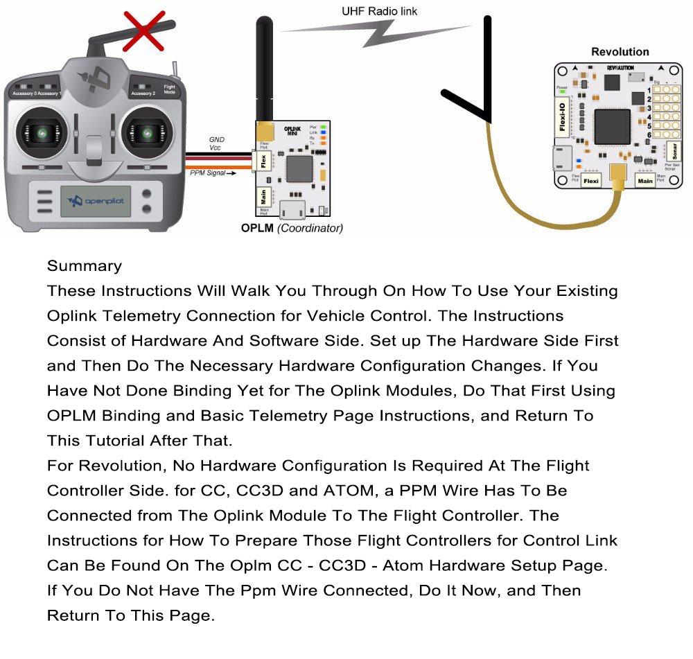 Cc3d Wiring Diagrams I6 - All Diagram Schematics on