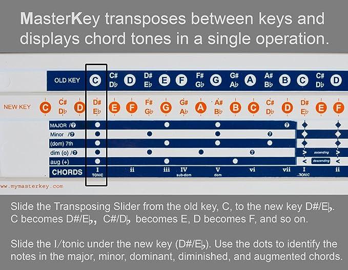 Amazon Masterkey The Finest Music Transposing Tool Easily