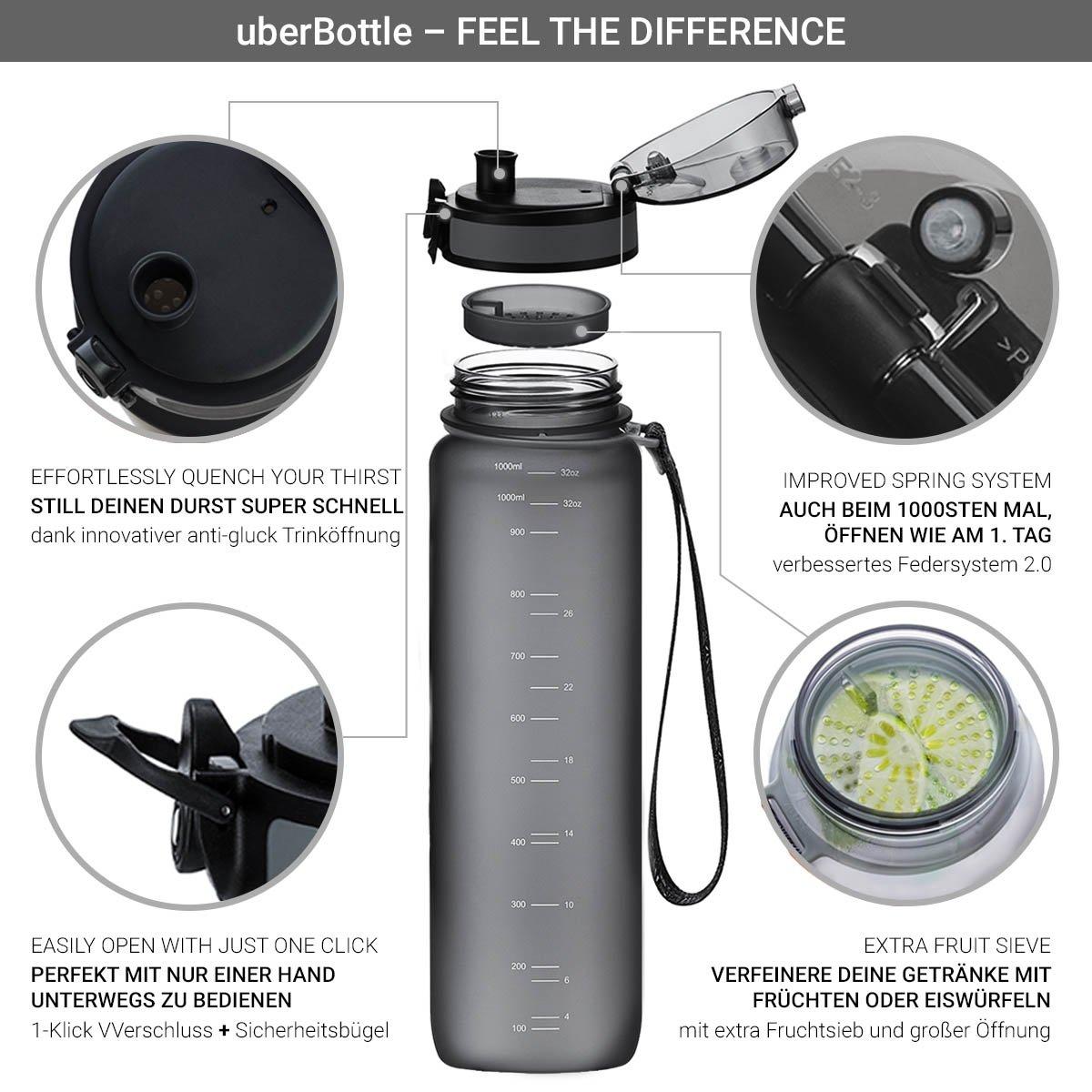 """720°DGREE Trinkflasche """"uberBottle"""" 1L  Wasserflasche Auslaufsicher NEU"""