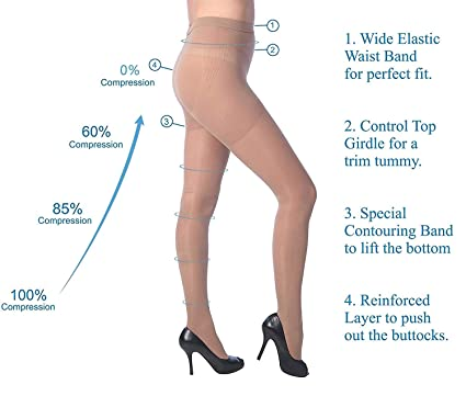 a9631b1d5 Amazon.com  Isadora Paccini Women s Compression Pantyhose Medical Stockings  (15-25 mmhg) Helps Relieve Symptoms of Mild Varicose Veins