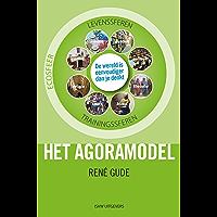 Het agoramodel