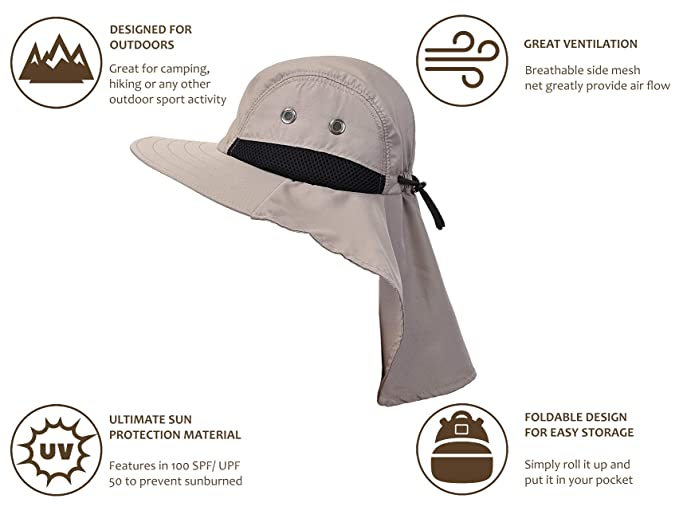 865eb325d4a Sun Blocker Unisex UV Sun Protection Neck Flap Hat Outdoor Camping Hiking  Hunting Fishing Cap with Wide Brim